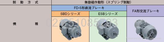 東芝電機/TOSHIBA電機-日本TOSHIBA東芝電機 3