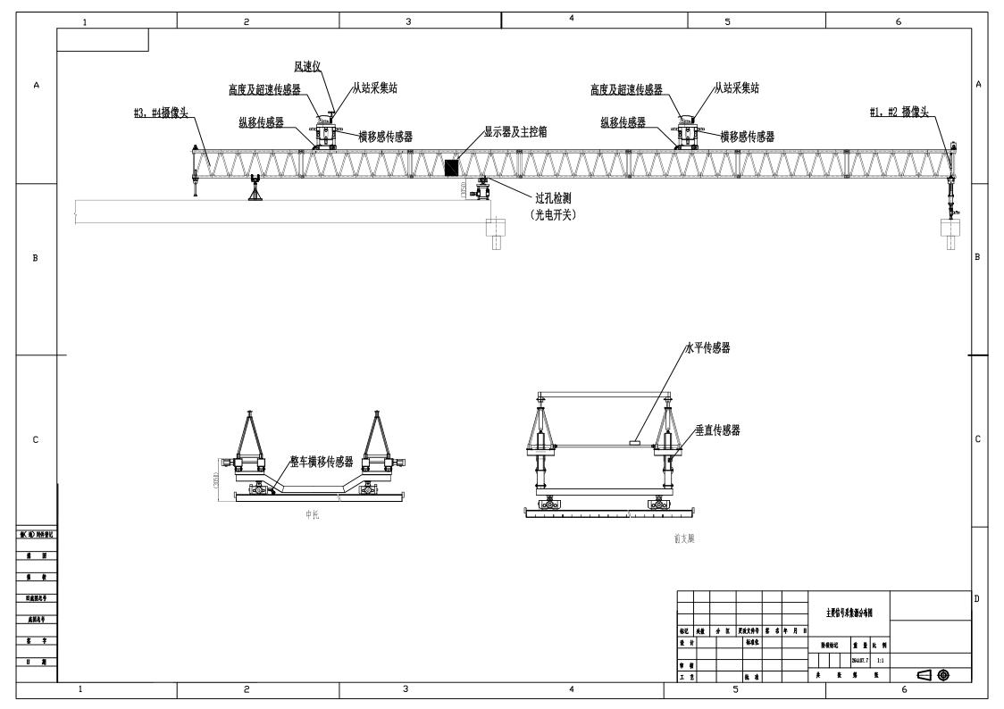 桥门式铸造起重机监控系统
