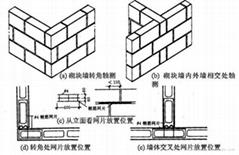 对焊成型的砖带网