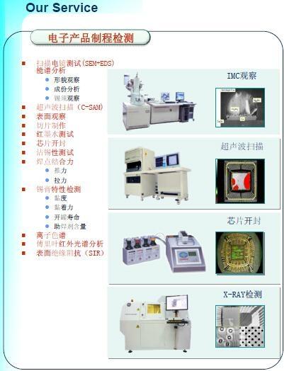 電子產品失效分析 1