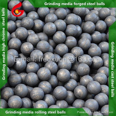 steel ball for mill