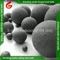 ball mill grinding