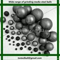 grinding media ball