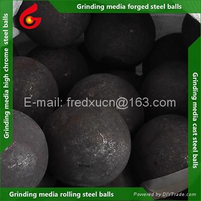 steel grinding ball