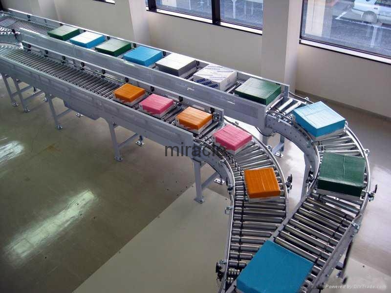 Flexible Roller Conveyor Automatic Production Line For