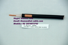 RG223 low Loss 50ohm Coaxial Cable