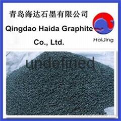 供應高碳石墨粉