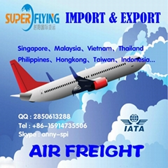 International freight forwarding air cargo from China to UK door to door service