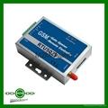 Access control system GSM SMS Controller door opener motor controller 1