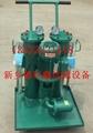 小型液壓油濾油機 2