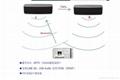 蓝牙3.0串口通讯模块方案 2