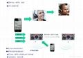 蓝牙3.0串口通讯模块方案 5