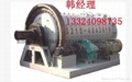 Manufacture of Grinding Equipment