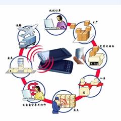 CM390A多频段RFID物联网智能手机