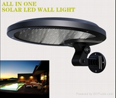 Motion Sensor Rotatable Beam Angle Led Wall Light Outdoor Lighting