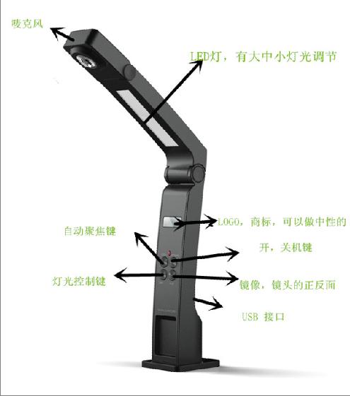 Video display multimedia teaching equipment 2