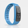 Heart Rate Monitor Bluetooth Wristband