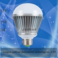 2015 new coming hot sale led bulb led