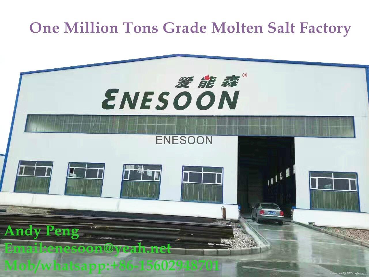 Heat Transfer Molten Salt 2