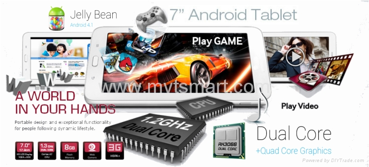 ANDROID  Tablets 1
