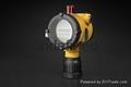 供应特安新款气体报警器 1