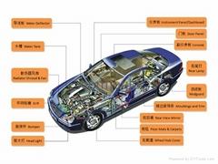 高品質汽車模具