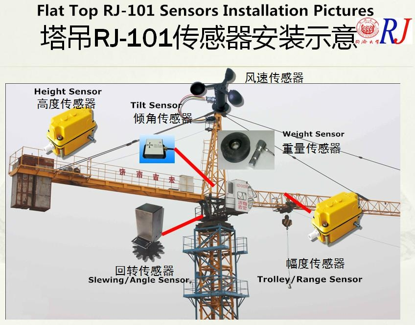 Tower Crane Anti Collision Device Acd System Rj 1011