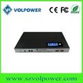 Laptop Power Bank 46800mAh