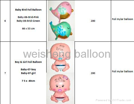 Baby ,Baby shower Helium Foil Mylar Balloons 3