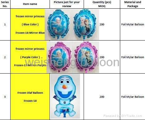 Frozen and KT Series Foil Mylar Balloons  3