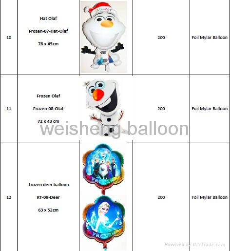 Frozen and KT Series Foil Mylar Balloons  5