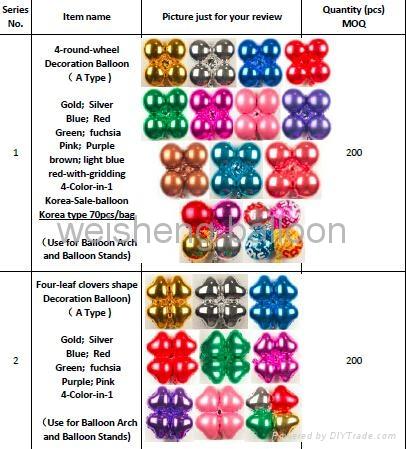 Various Plain & Solid Decoration Heliun Foil Mylar Balloons 3