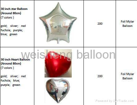 30 inch 78-80cm Round, Heart,Star Foil Mylar Balloon 1