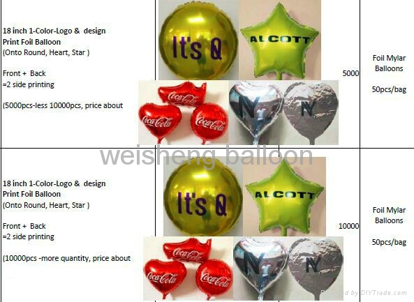 Offer Custom logo & design printing Foil Mylar Balloons 3
