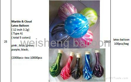 Offer Various Latex Balloons 1