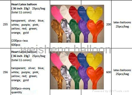 Offer Various Latex Balloons 3