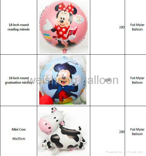 Cartoon & Character & Animal Helium Foil Mylar Balloons 4