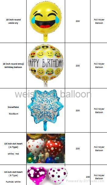 Birthday,Party Decoration Helium Foil Mylar Balloons  5