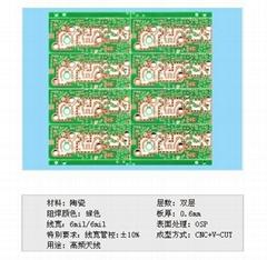 Ceramic PCB