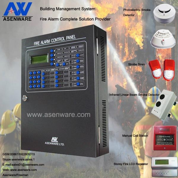 2015 GSM Security Fire Detector Alarm Control System Factory 2