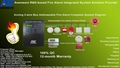 New Network Security Fire Detection Alarm Control Panel Kit 4