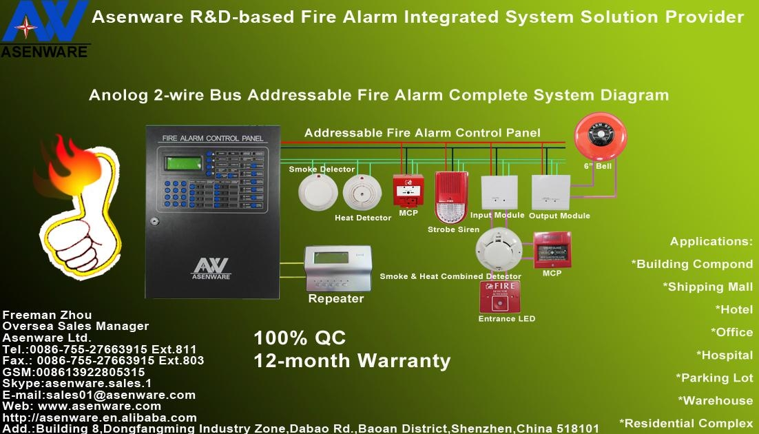 African Hotel-installed Addressable Fire Alarm System Solution 5