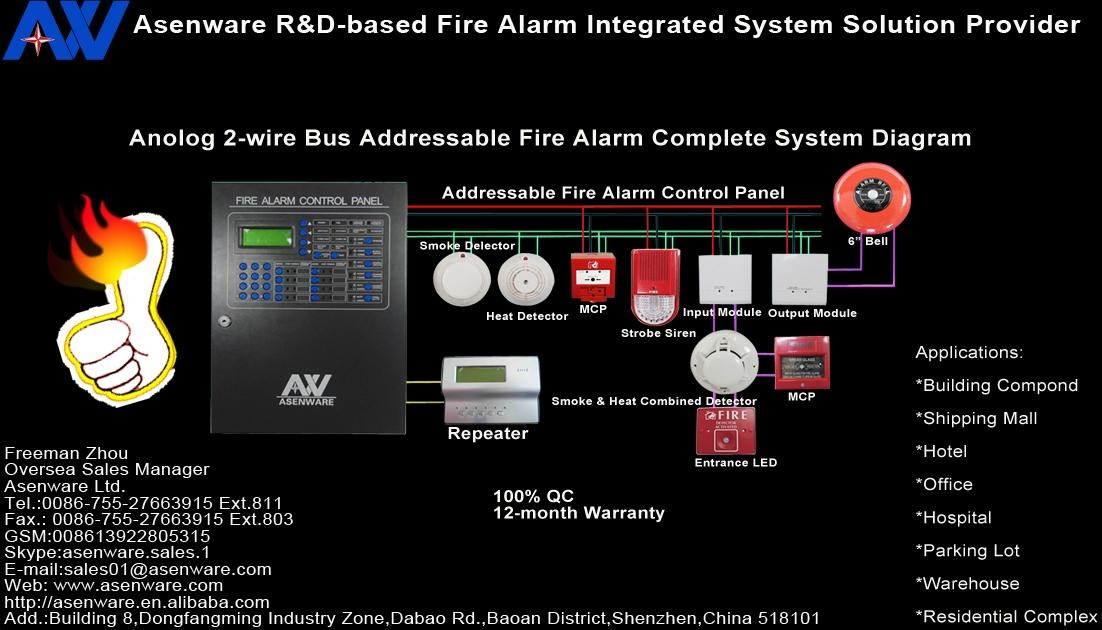 Chinese Building-use  Smart Fire Alarm Fire Suppression Detection System 2