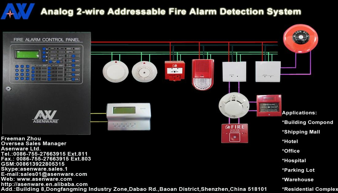 African Building Smart Fire Positioning Alarm System Aw