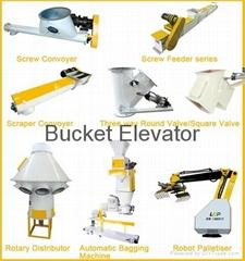 TDTG Series Bucket Elevator