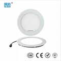 Energy saving slim panel light