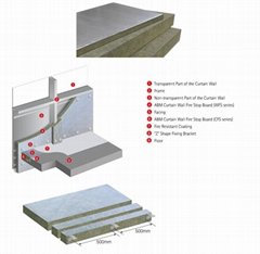 Rock wool-Curtain Wall fire Stop Board