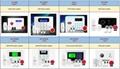 GSM&PSTN Wireless Home Alarm Security