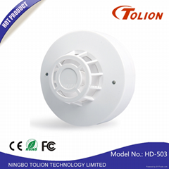 OEM Factory Supply CE Market Home