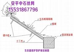 10%铝锌合金格宾网箱护脚